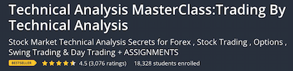 Course on Technical Analysis Masterclass